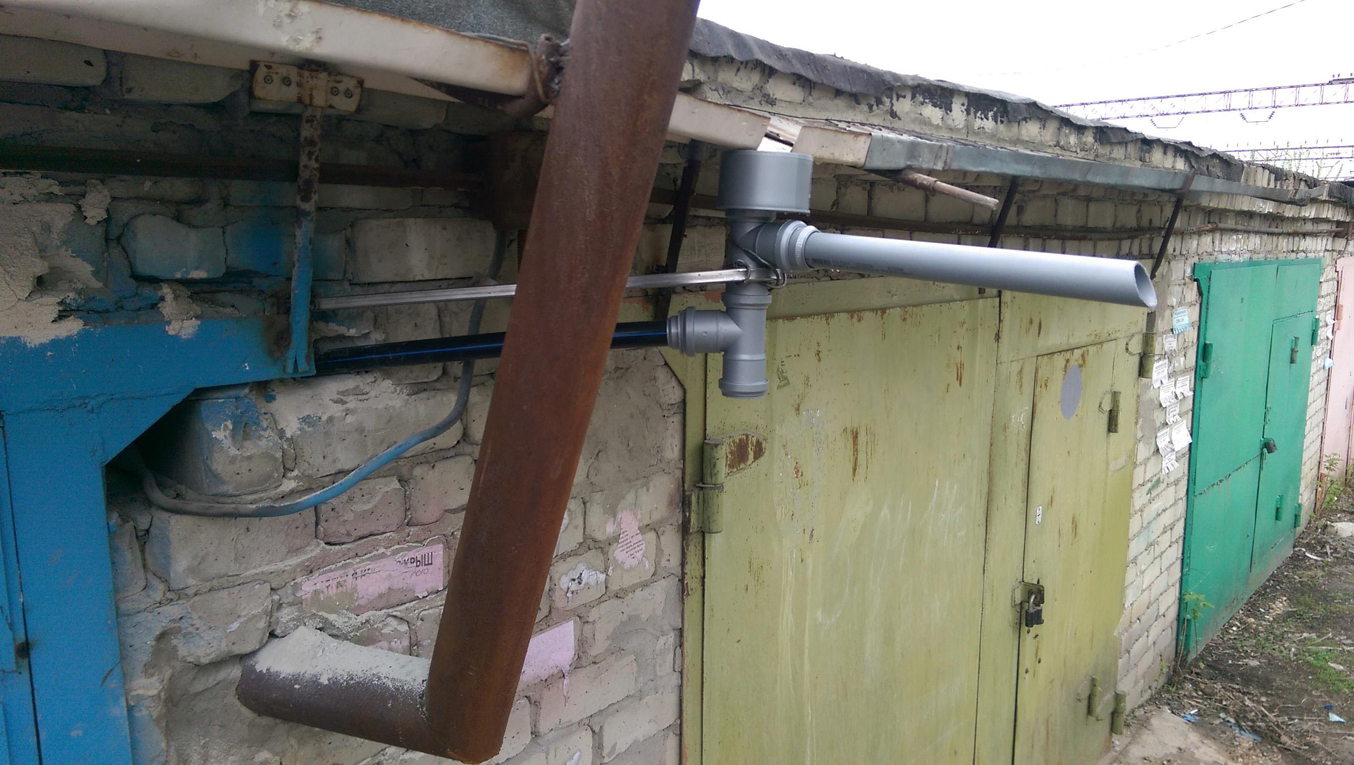 Как сделать водосток в гараже